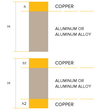 aluminium-copper-en