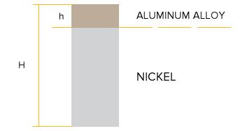 aluminum-nickel-en
