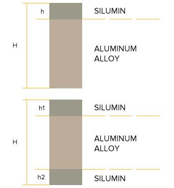 aluminum-silumin-en