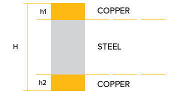 copper-steel-copper