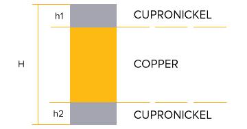 cupronickel-copper-cupronickel-en