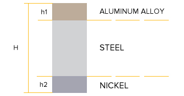 ferrous-and-silicon-aluminum-steel-nickel-en