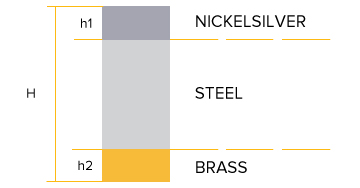 nickel-silver-steel-brass-en