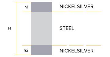 nickel-silver-steel-nickel-silver-en